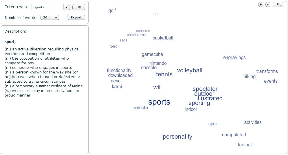 Wordstorm Sports
