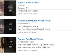 Unleashing the Power of YouTube Playlists