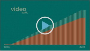 Friday Video – 20 Stats on Video Marketing